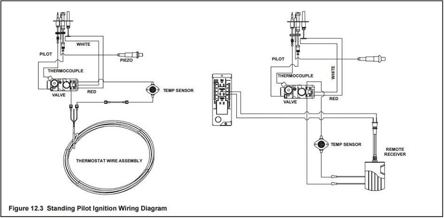 Gas Fireplace Wiring Diagram from d3lqrypvficofj.cloudfront.net