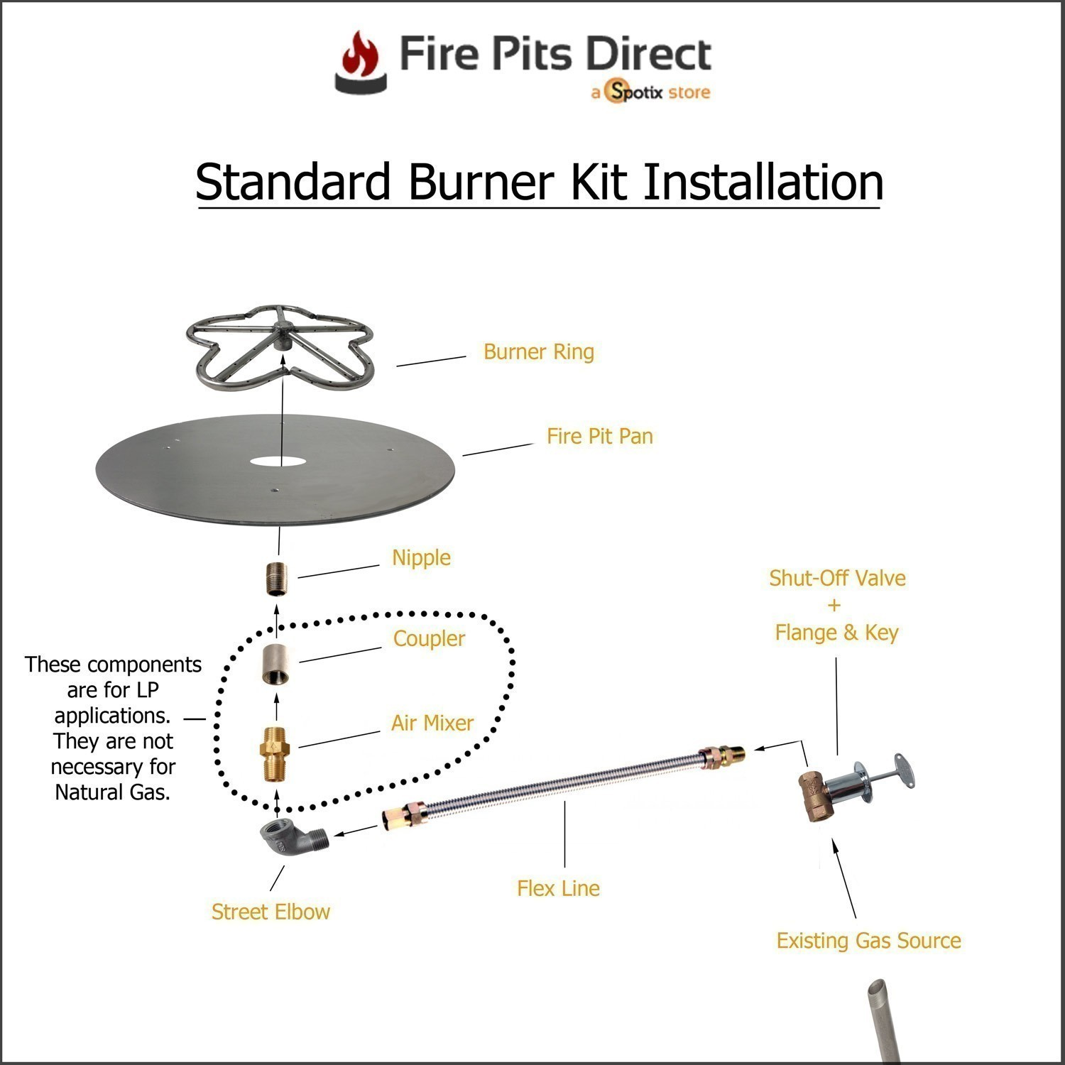 Fire Pits Direct Burner Assembly width=